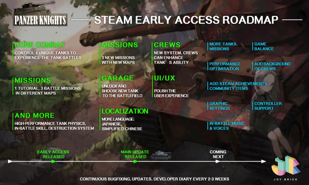 Panzer Knights Full Game Free Version PC Crack Setup Download